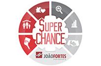 Im�veis � Venda RJ | Super Chance Jo�o Fortes - Um Super dia com Fortes Raz�es para voc� comprar seu im�vel.
